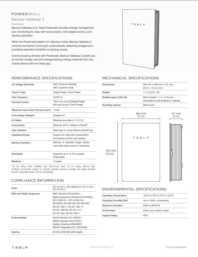 Tesla Powerwall Backup Gateway Datasheet